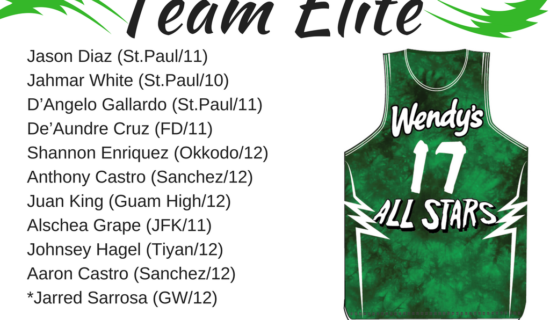 WENDY'S ALL-STAR GAME: TEAM ELITE OUT TO HAVE FUN