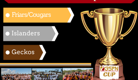 FRIARS/COUGARS MAINTAIN LARGE GSPN CUP LEAD